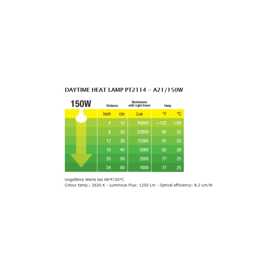 Exo Terra - Daytime Heat Lampe Bild 14