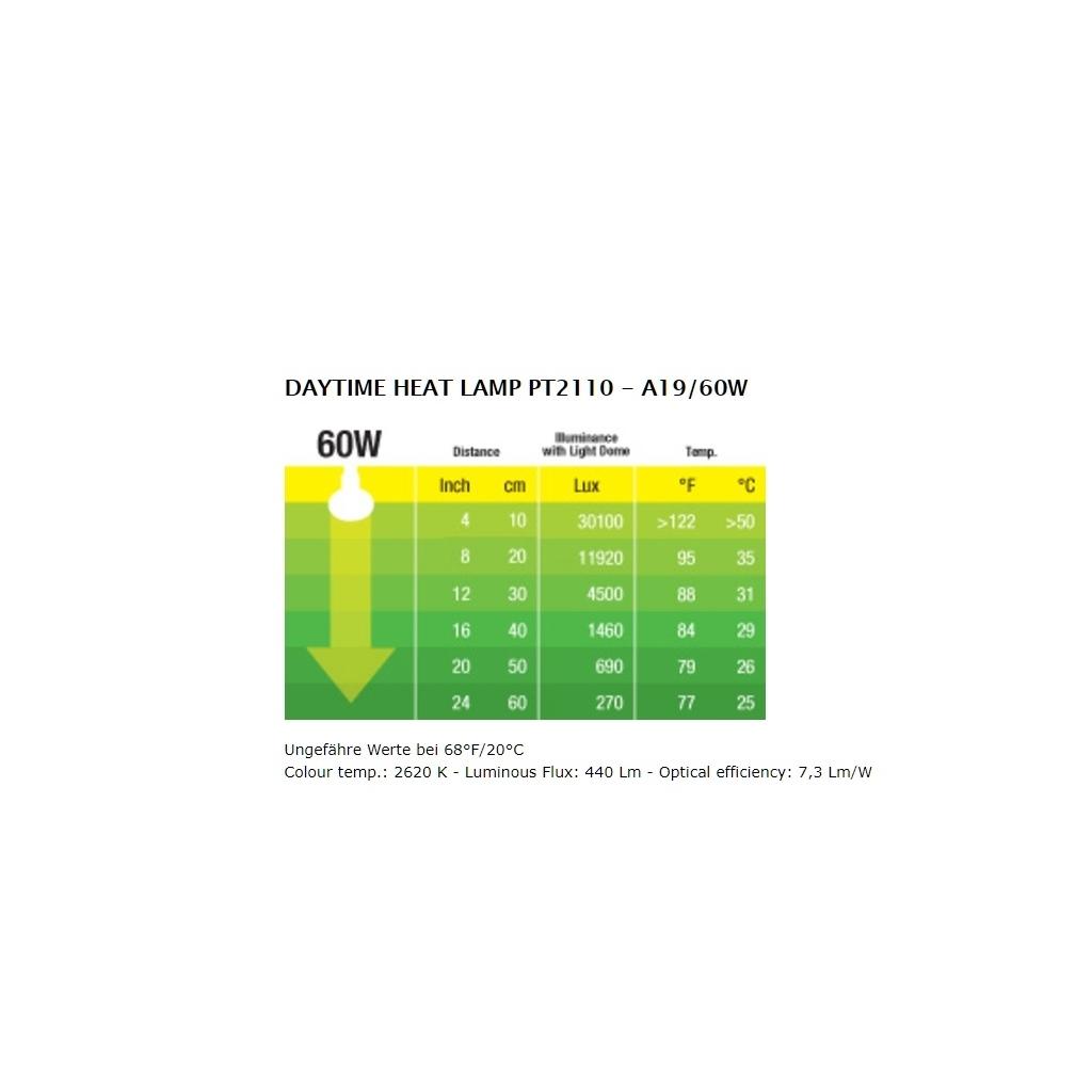 Exo Terra - Daytime Heat Lampe Bild 8