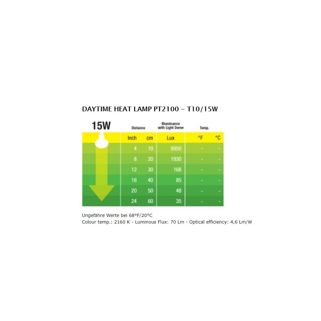 Exo Terra - Daytime Heat Lampe Bild 2