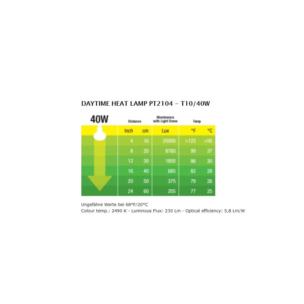 Exo Terra - Daytime Heat Lampe Bild 6